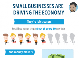 the-year-of-the-social-smalll-business infographic