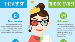 The Modern Recruiter- Part Artist-Part Scientist_