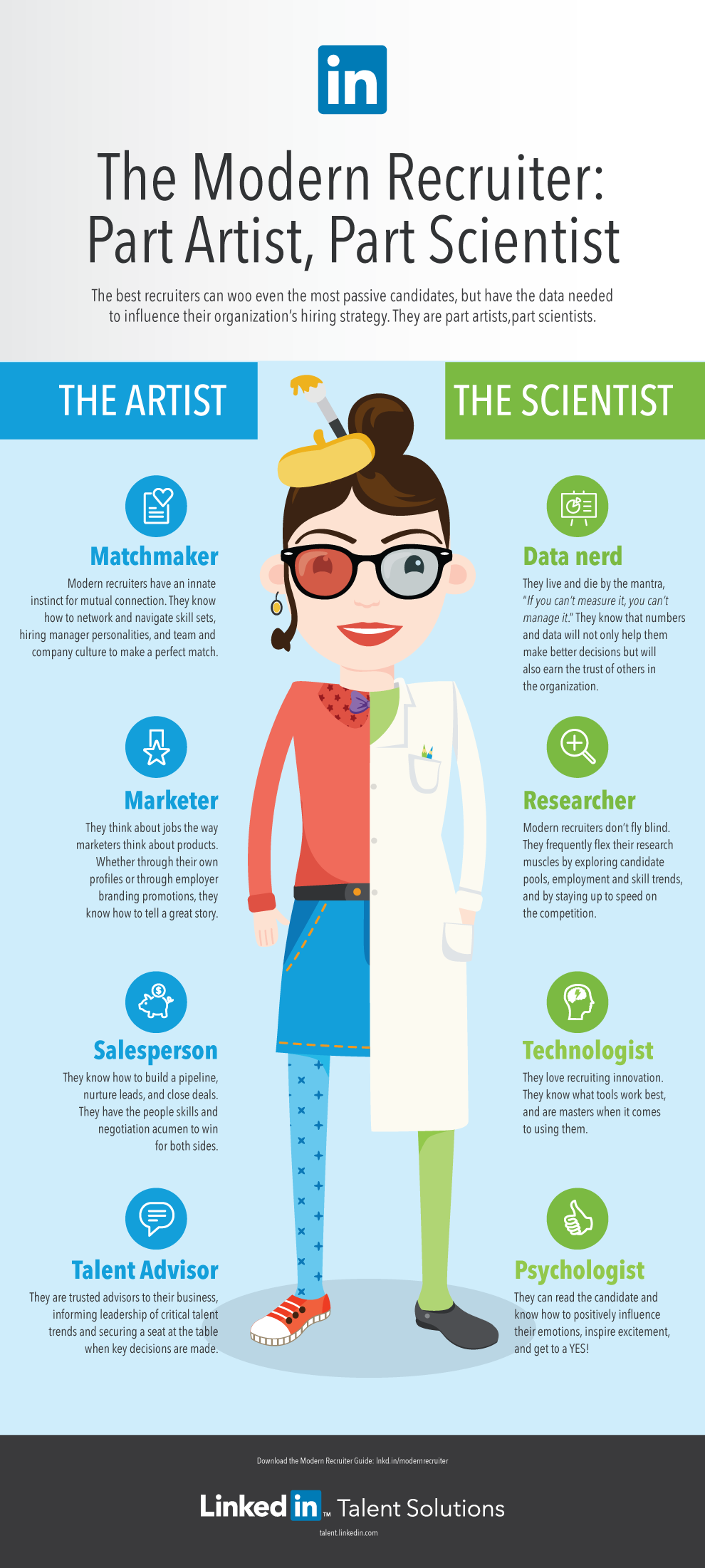 The-Modern-Recruiter--Part-Artist-Part-Scientist_infographic