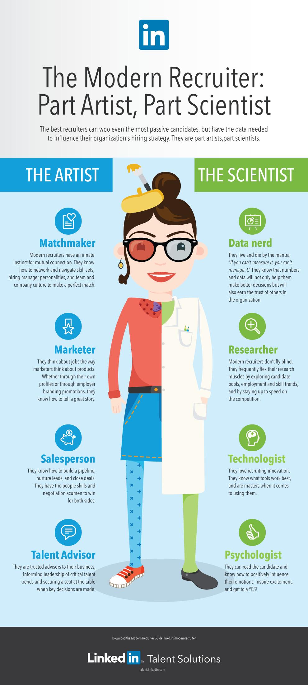 The-Modern-Recruiter--Part-Artist-Part-Scientist_infographic